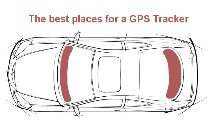 The best places for a GPS Tracker