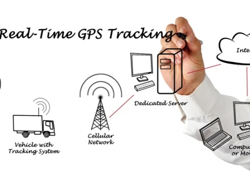 GPS trackers basic settings for GetPosition